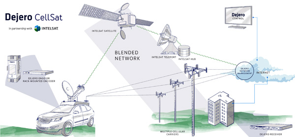 Dejero CellSat PressRelease3