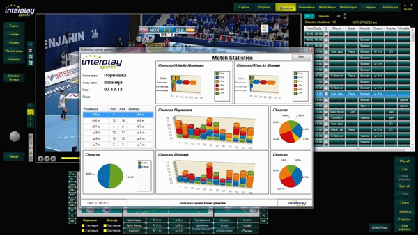 Magewell Interplay sports analysis