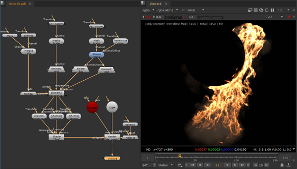 Vortechs FX Eddy Simulates Fluid Effects in Nuke's 3D Space