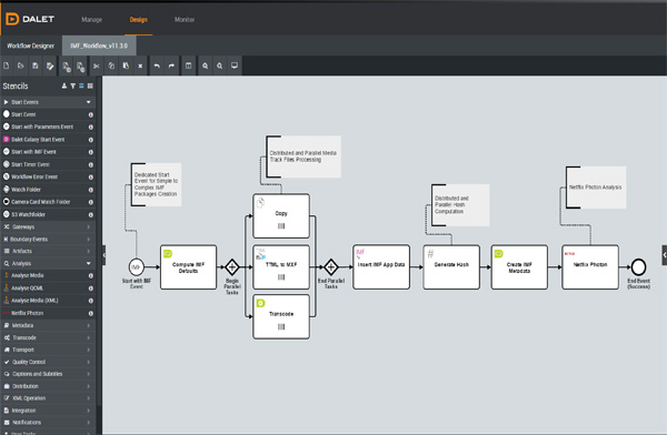 Dalet AmberFin IMF Workflow